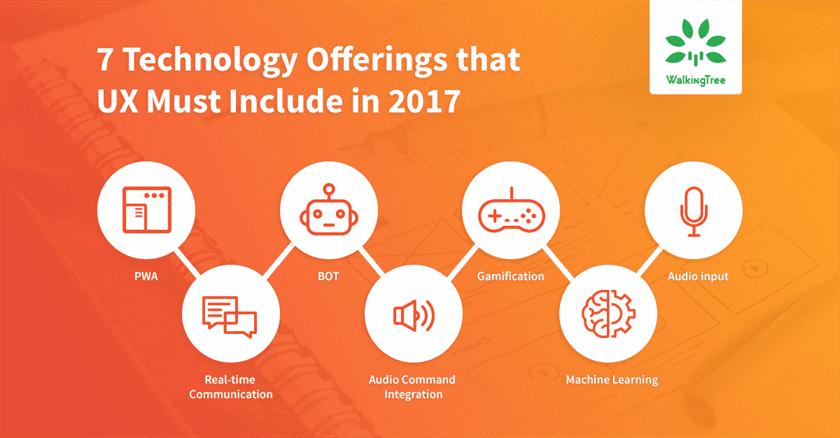 7 Technology Offerings that UI/UX Must Include in 2017 - WalkingTree Blogs
