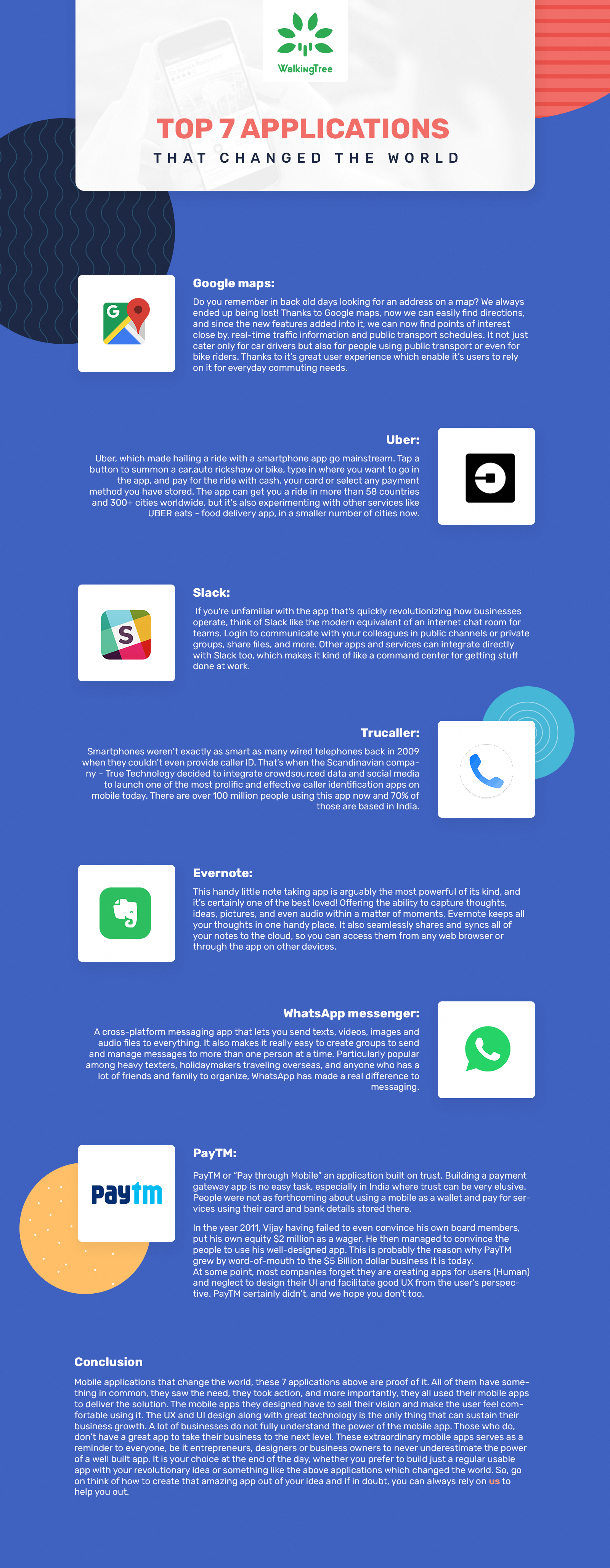 Top 7 Applications that changed the world - Infographics - WalkingTree Infographics