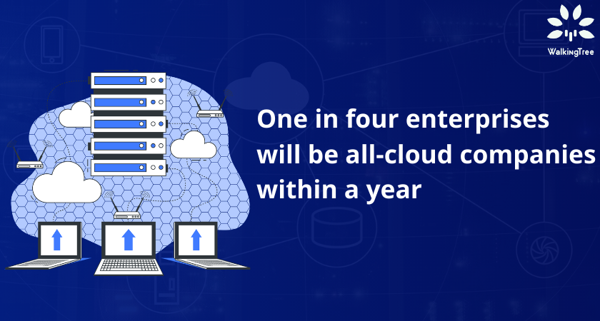 One in four enterprises will be all-cloud companies within a year