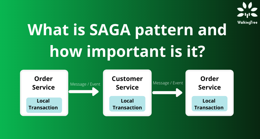 What is SAGA pattern and how important is it -