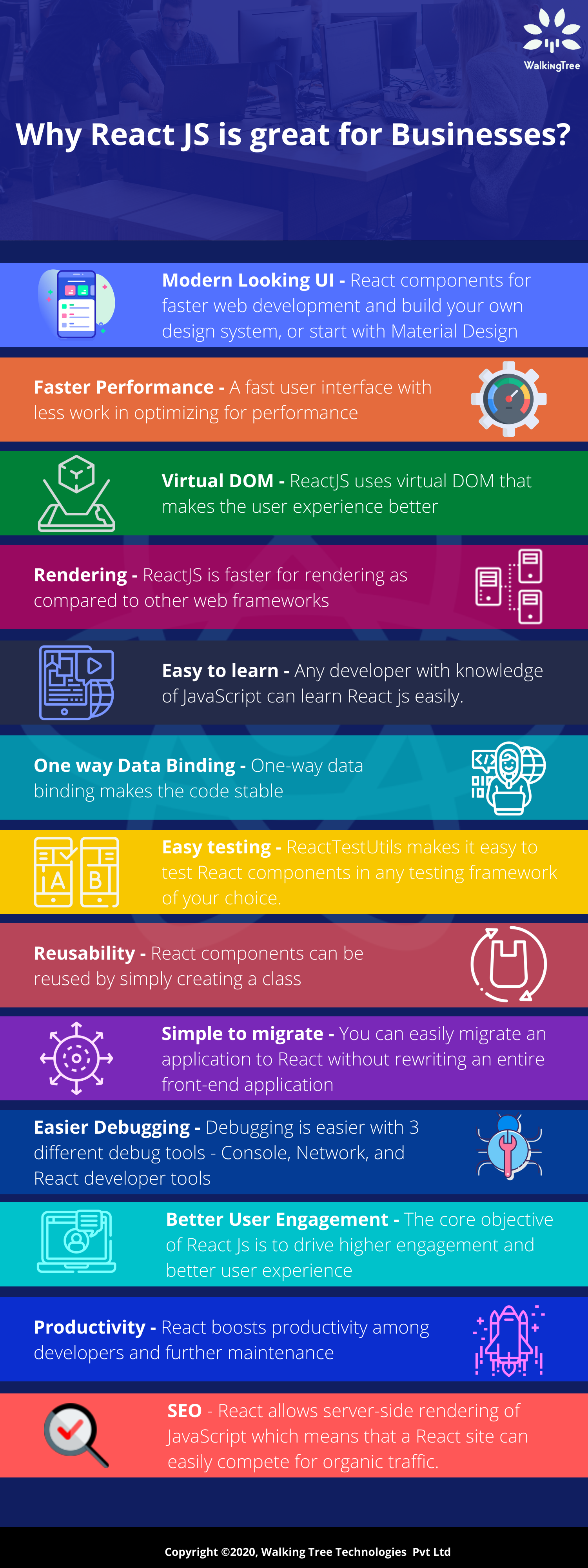 Why React JS is Great for Businesses   Infograph