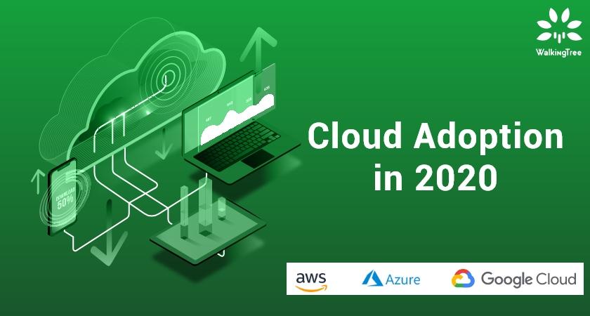 Cloud adoption 2020