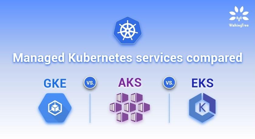 Managed Kubernetes services compared GKE vs EKS vs AKS