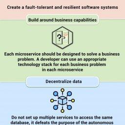 10 Fundamental Microservices Design Principles