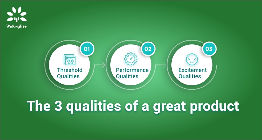 The 3 qualities of a great product