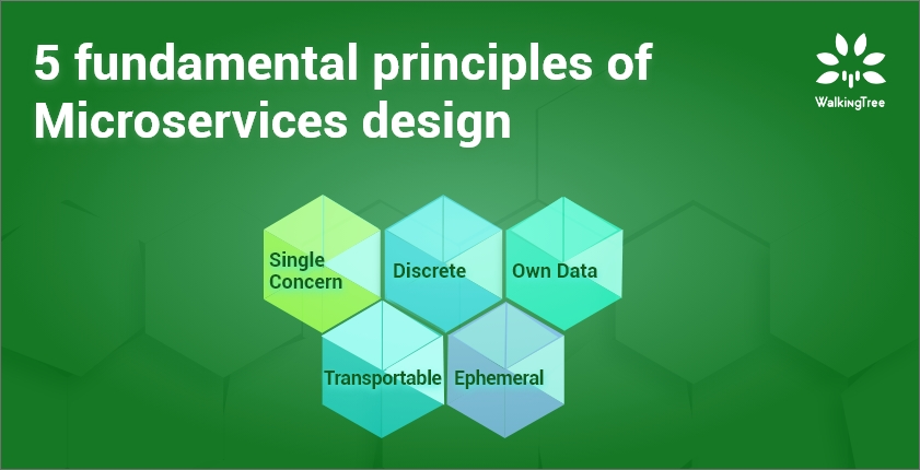 5 fundamental principles of Microservices design