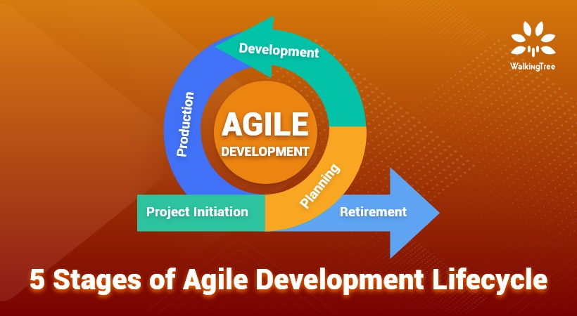 5 Stages of Agile Development Lifecycle