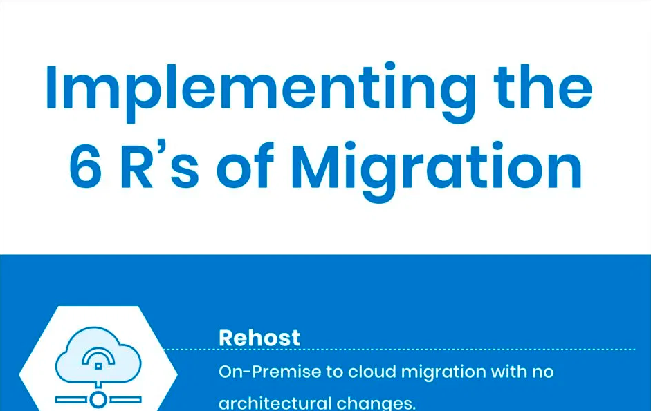 A successful approach to cloud migration strategy: The 6 R's