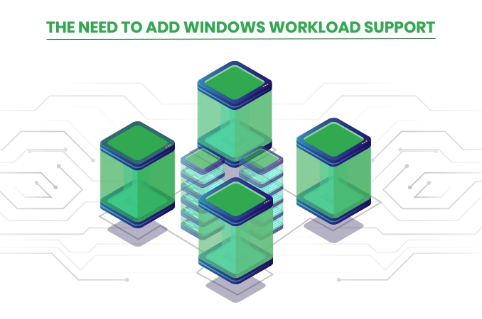 The need to add Windows workload support